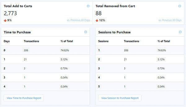 online-shopper-behavior
